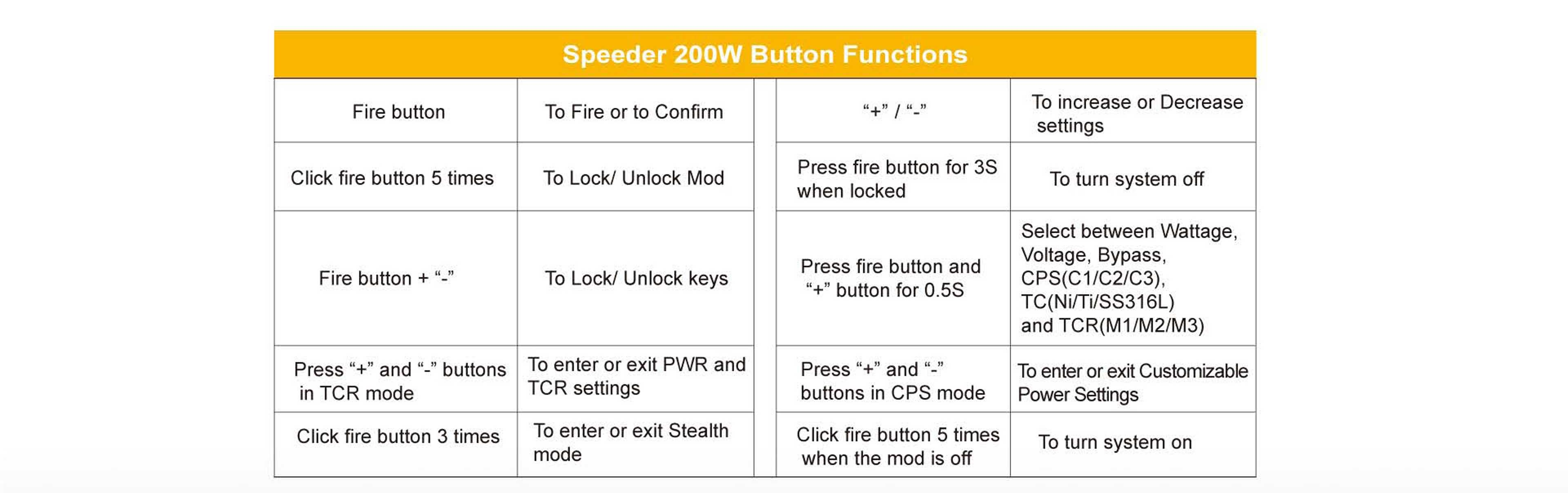 Aspire Speeder Mod Button Functions