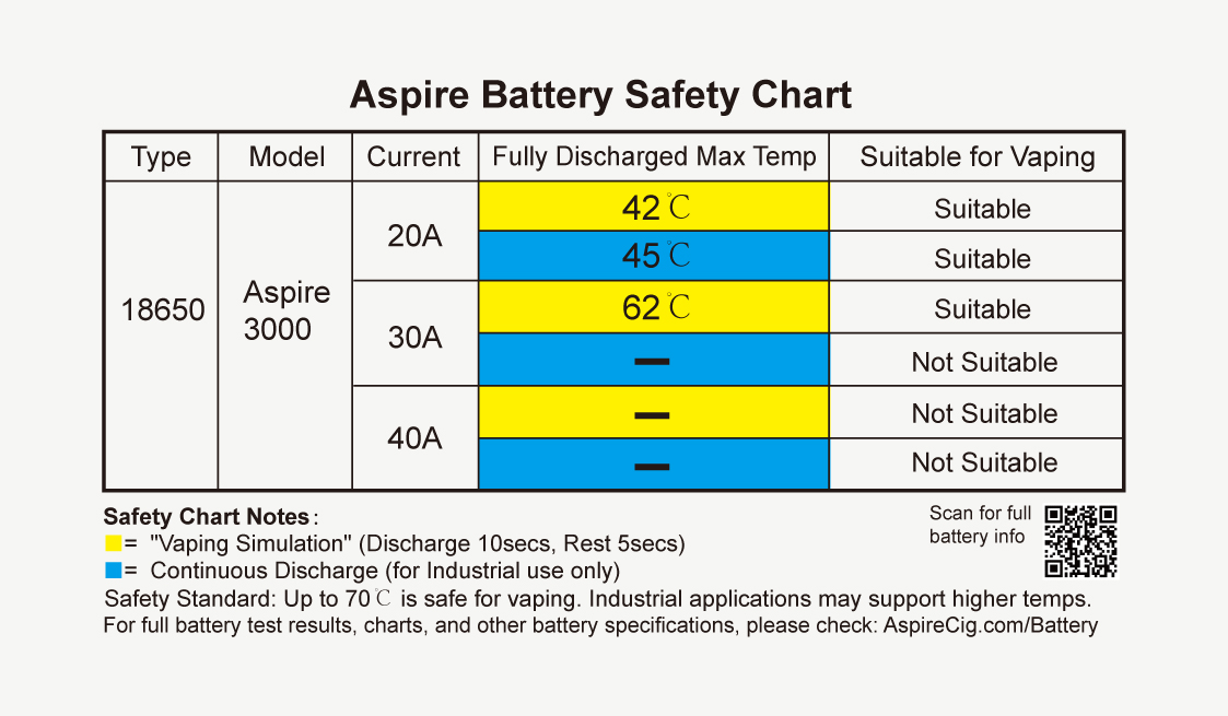Aspire 18650 Battery (3000mAh)