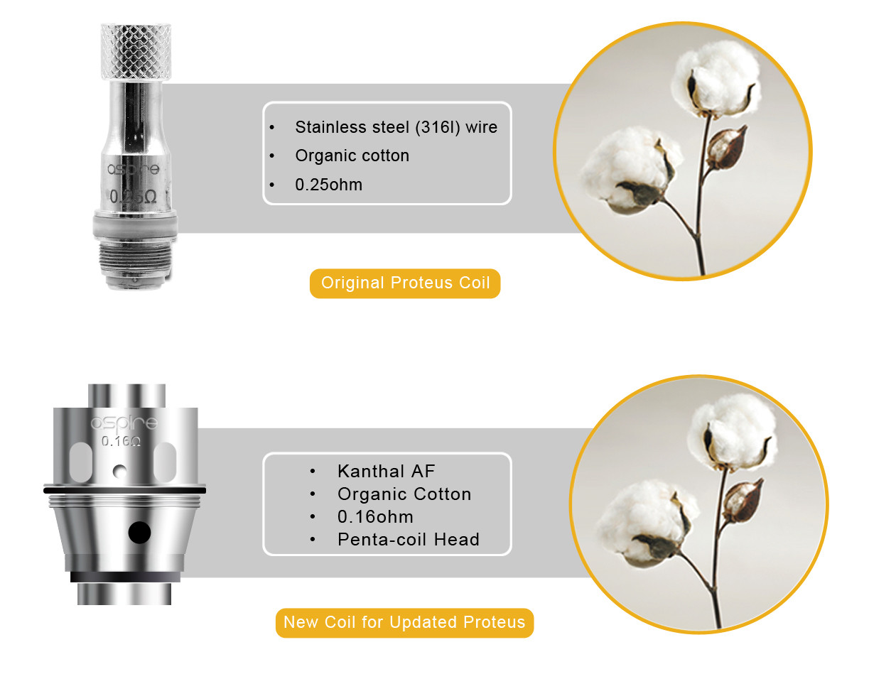 Aspire Proteus Tanks